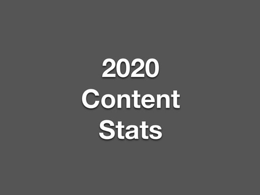 Content statistics that you need to know for 2020