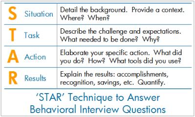 Be a Star at STAR interviews