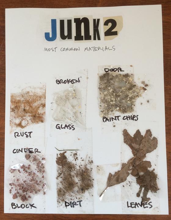 Partial materials list