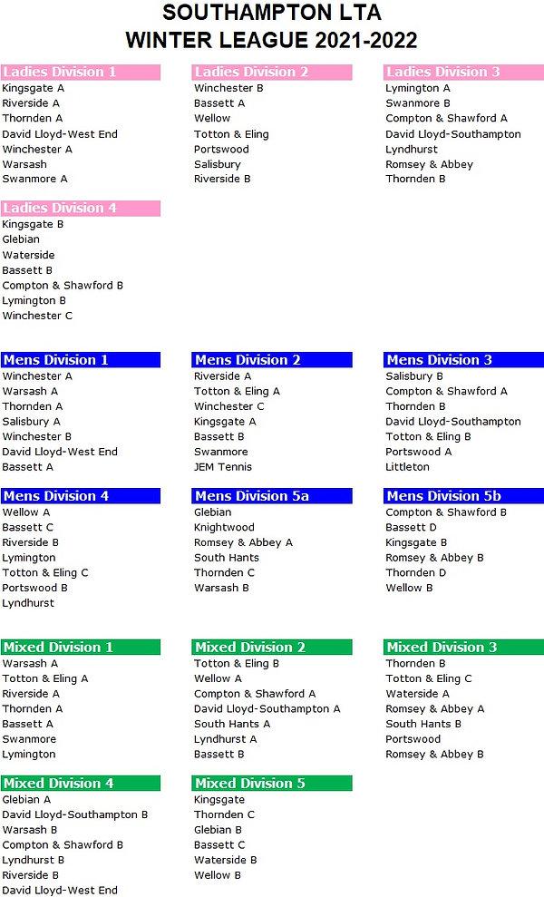 2021-22_League_Structure.jpg