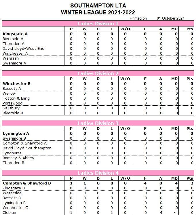 winter_current_ladies_2021-22.jpg