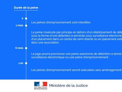 Chantier de la justice - Plan pénitentiaire
