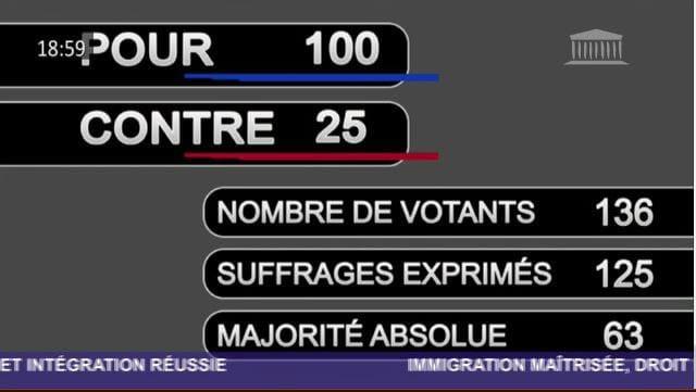 Vote projet de loi asile immigration