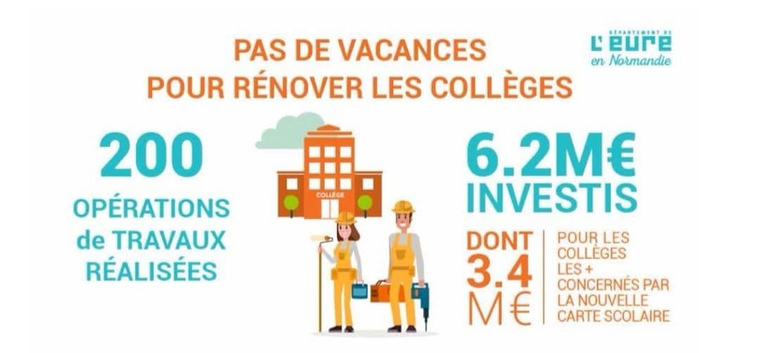 Collèges Eure