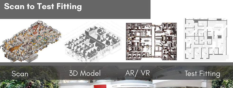 Want to reduce time between different tenants? look no further, our Scan to testfitting service will take care of all your surveying, CAD, design, Augmented Reality or Virtual Reality, permits and Contracting needs. Contact us at erin@bldatalabs.com