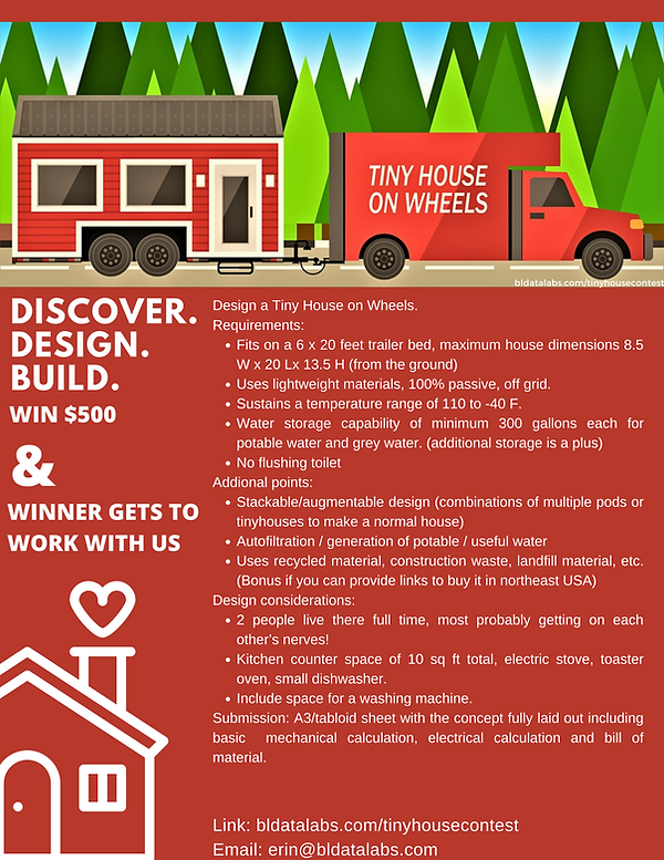 Building Data Labs-TInyhouse competition