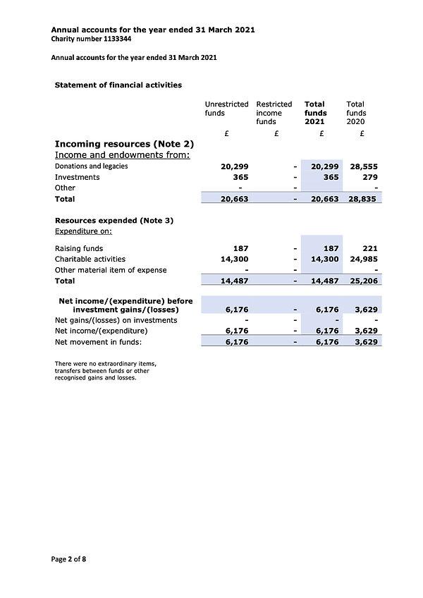 CMM annual report 2021 p2.jpg