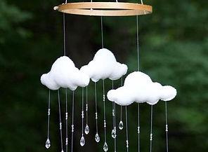 cloud mobile.jpg