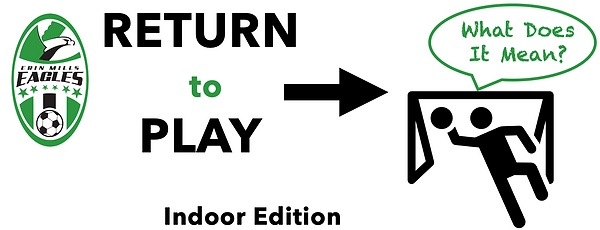 Indoor Return to Play Infographic