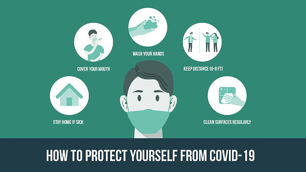 protect-yourself-covid-19-digital-signag