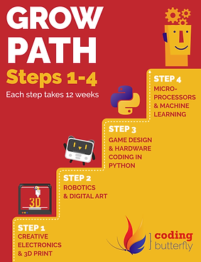 4Step_Infographic-big-resolution.png