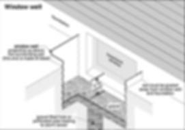 installation-guide-to-replace- basement-window