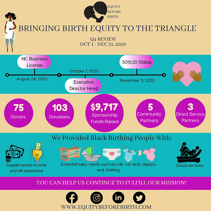 Copy of Charity Infographic.png