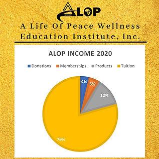 ALOP Annual Report 2020 pg 3.jpg