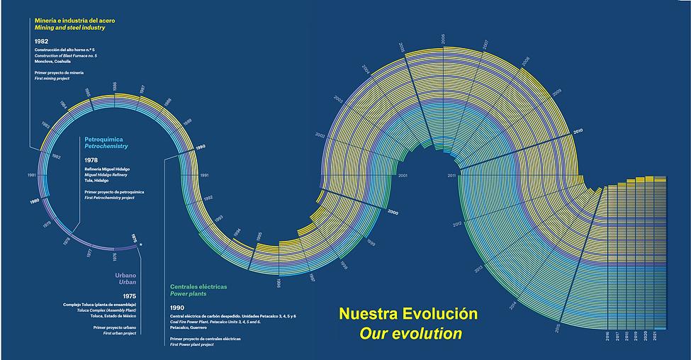 Kepler Nuestra Evolución (1).png