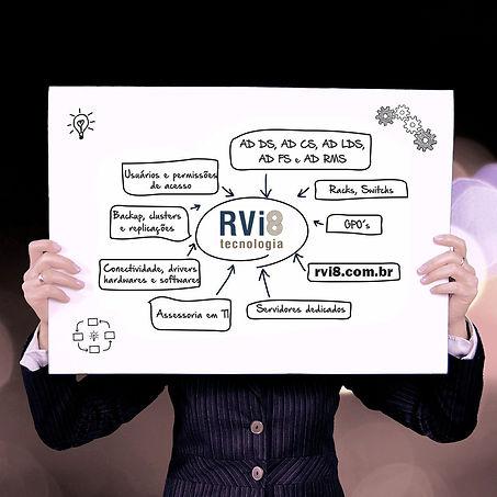 RVi8-ServiceDesk-gestao-de-ti-alinhada-a