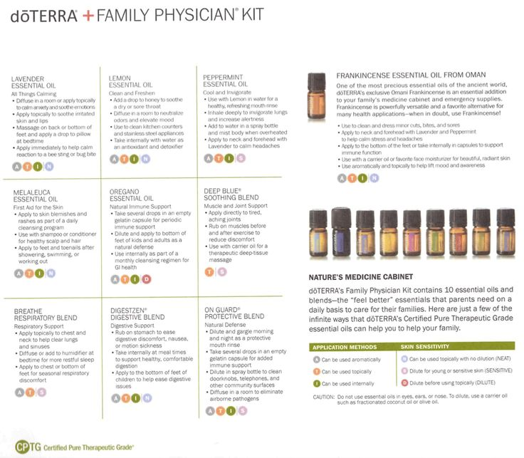 150 Uses for the Family Physician Kit!