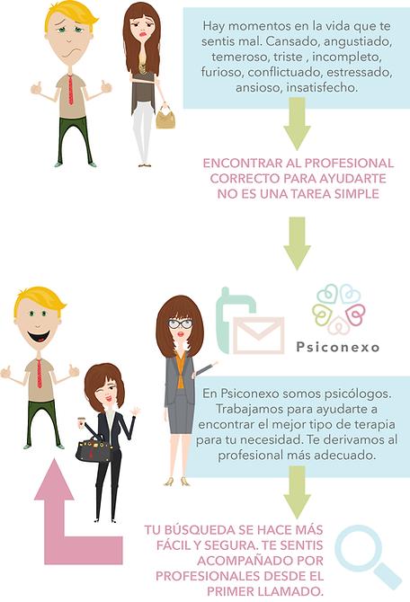Psicólogos Capital