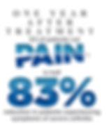 Pain 83%.jpg