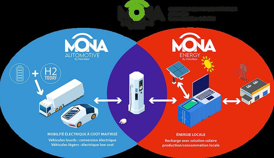 infographie Mona NEW 2 sans fond.png