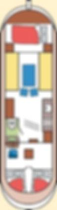 Configuration du bateau