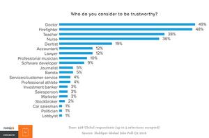 Hubspot Global Jobs Poll Q2 2016