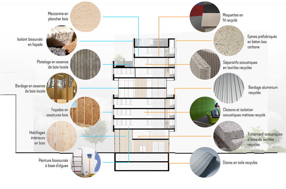 EcoStructure Siège Vinci
