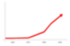 graph-market.png