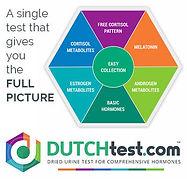 dutch-complete-hormone-test-consultation