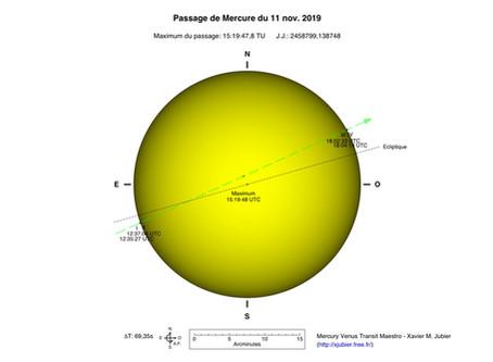 Journée du transit de Mercure le 11 Novembre 2019
