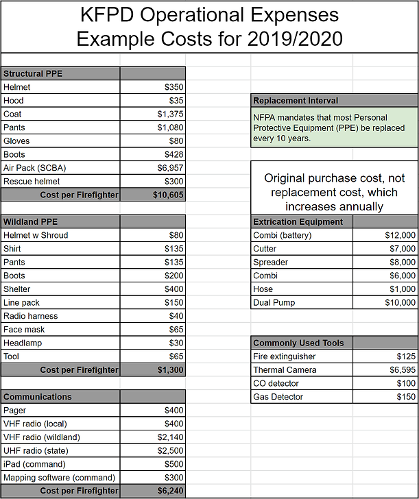 KFPD Example Costs.png
