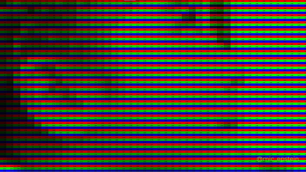 Pixelated image with shades of green, red and blue. Each shade is represented by a number.