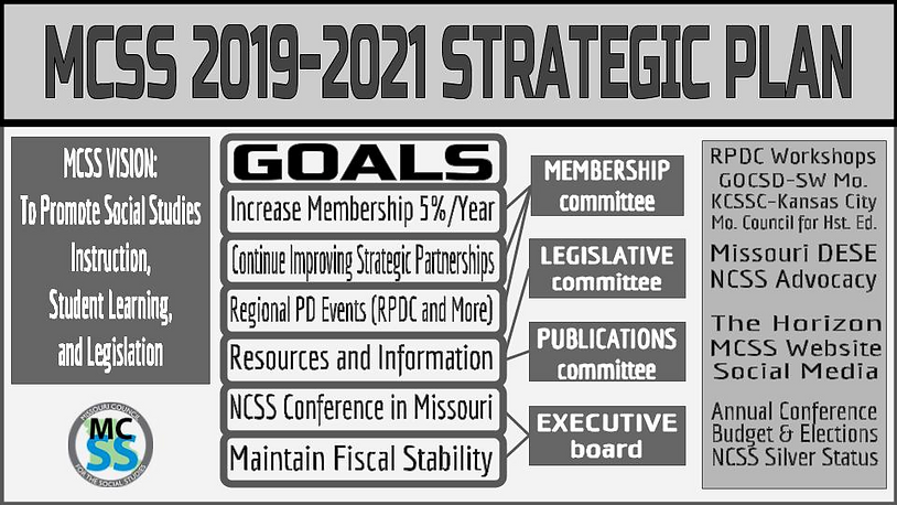 MCSS Strategic Plan.png