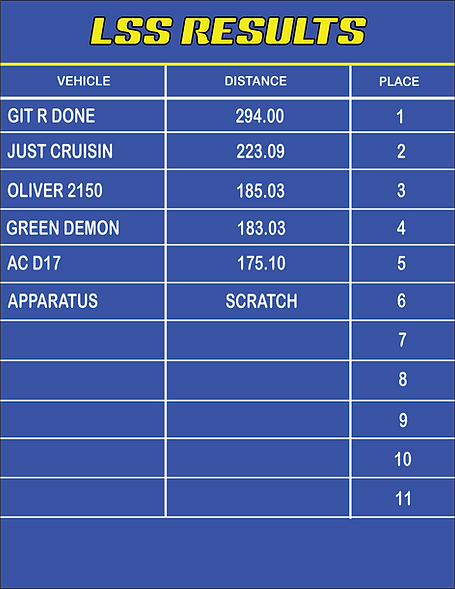 PK 1 LSS RESULTS.png