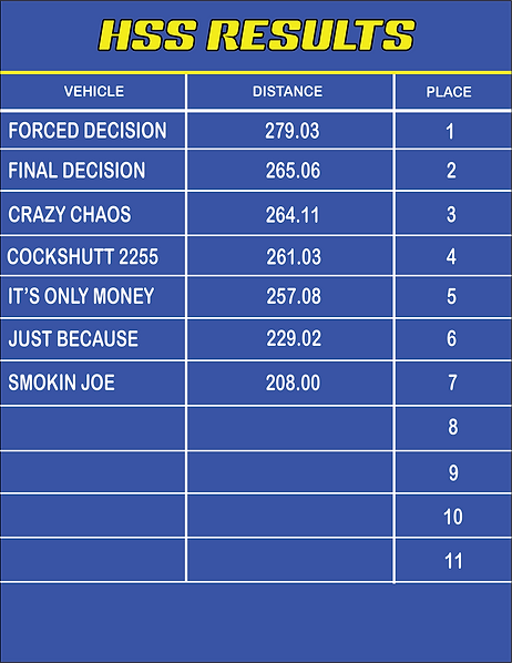 PK 2 HSS RESULTS.png