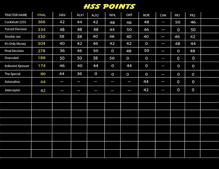 HSS FINAL POINTS.png