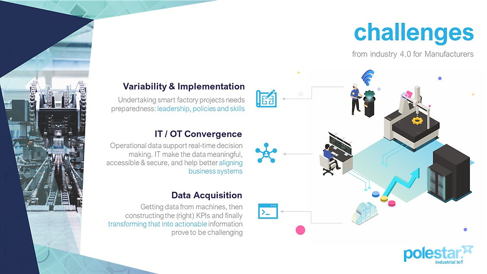 IT OT Convergence Policy, Data Acquisition, Data Standardisation, Industrial Data Space, IIoT Implementation, Industry 4.0 Implementation