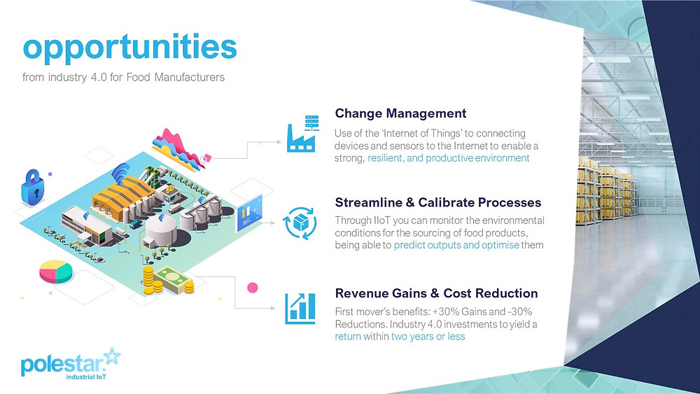 Change Management, Streamlined Processes, Revenue Gains, Cost Efficiencies, Cost of Opportunity in Manufacturing, Industry 4.0 technologies in the UK