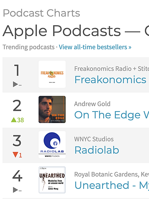 Apple Podcast Documentary Charts - On the Edge with Andrew Gold