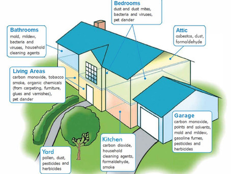 Indoor Air Quality; what you need to know!