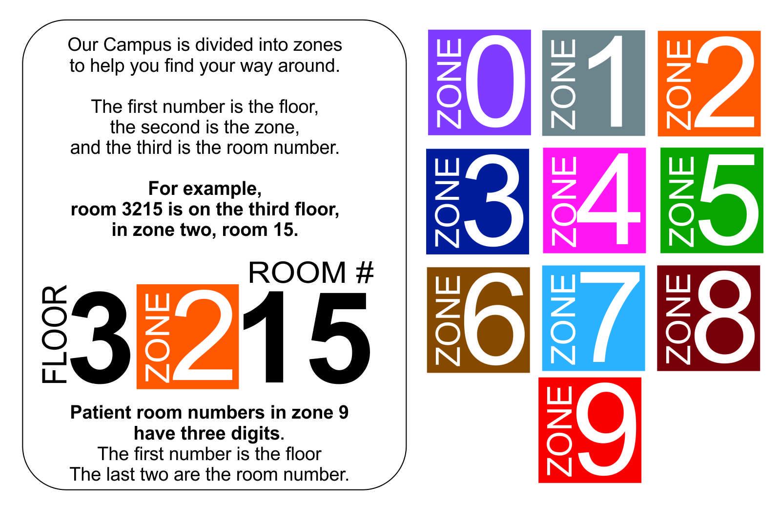 OSF Zones.jpg