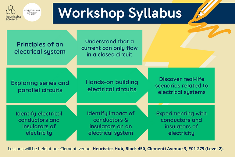Electricity Workshop 2.png