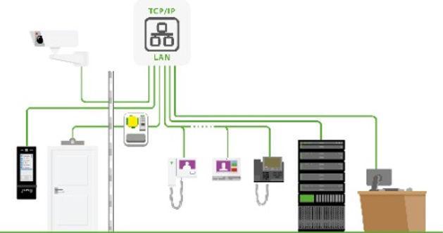 system-diagram-Door-Entry-networked4-500x229_edited.jpg