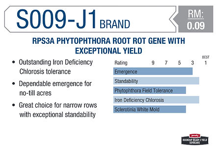 S009-J1 Brankd, Phytophthora Root ROT Gene Wit Exceptional Yield chart