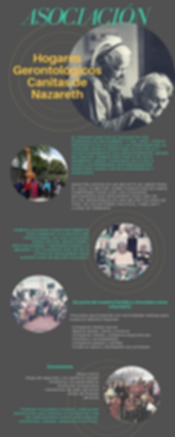infografía_canitasnazareth.png