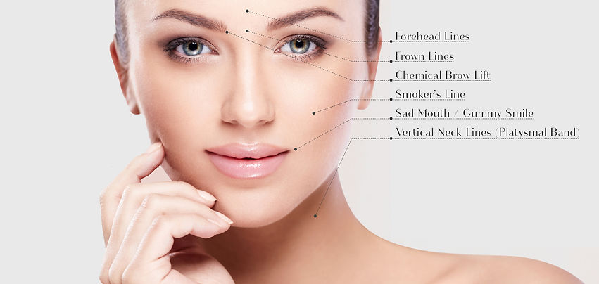 Facial Skin Care | Anti-wrinkle and dermal filler injections