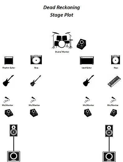 Stage Plot1.jpg