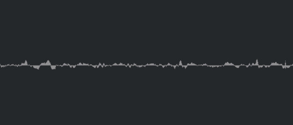 A waveform showing room noise/ambience in Cubase