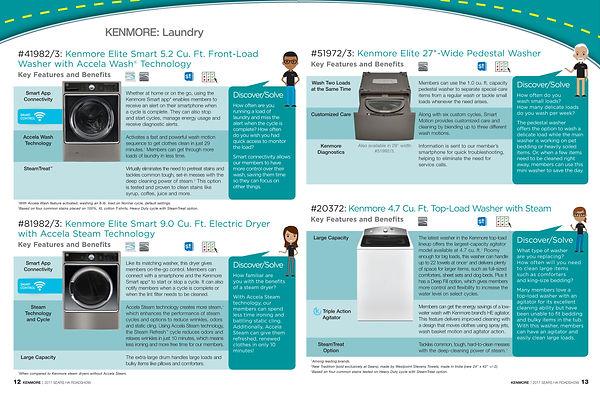 Sears Appliances Roadshow Booklet