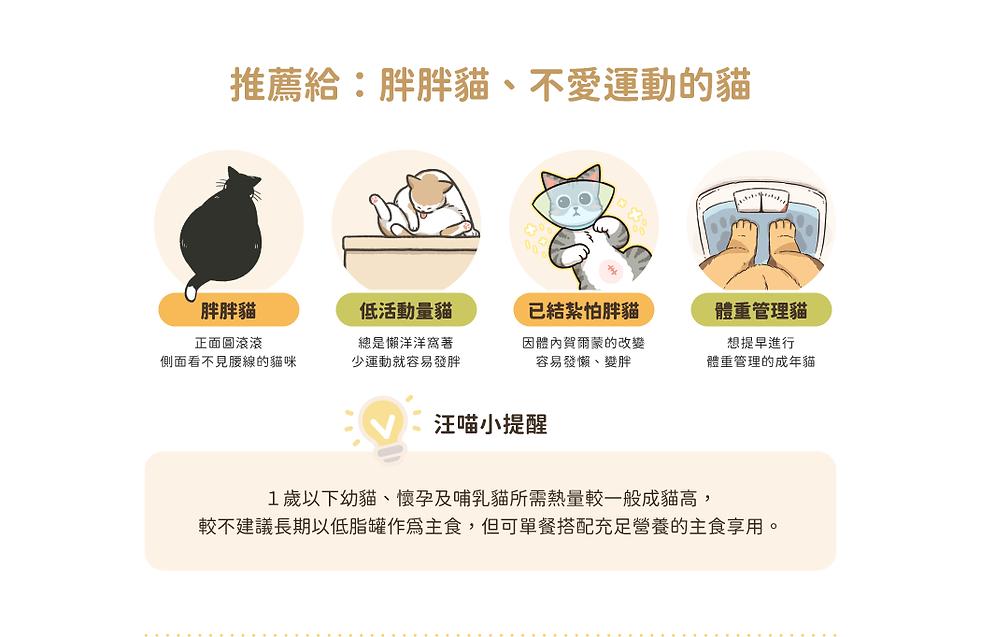 貓咪低脂無膠主食罐2.png